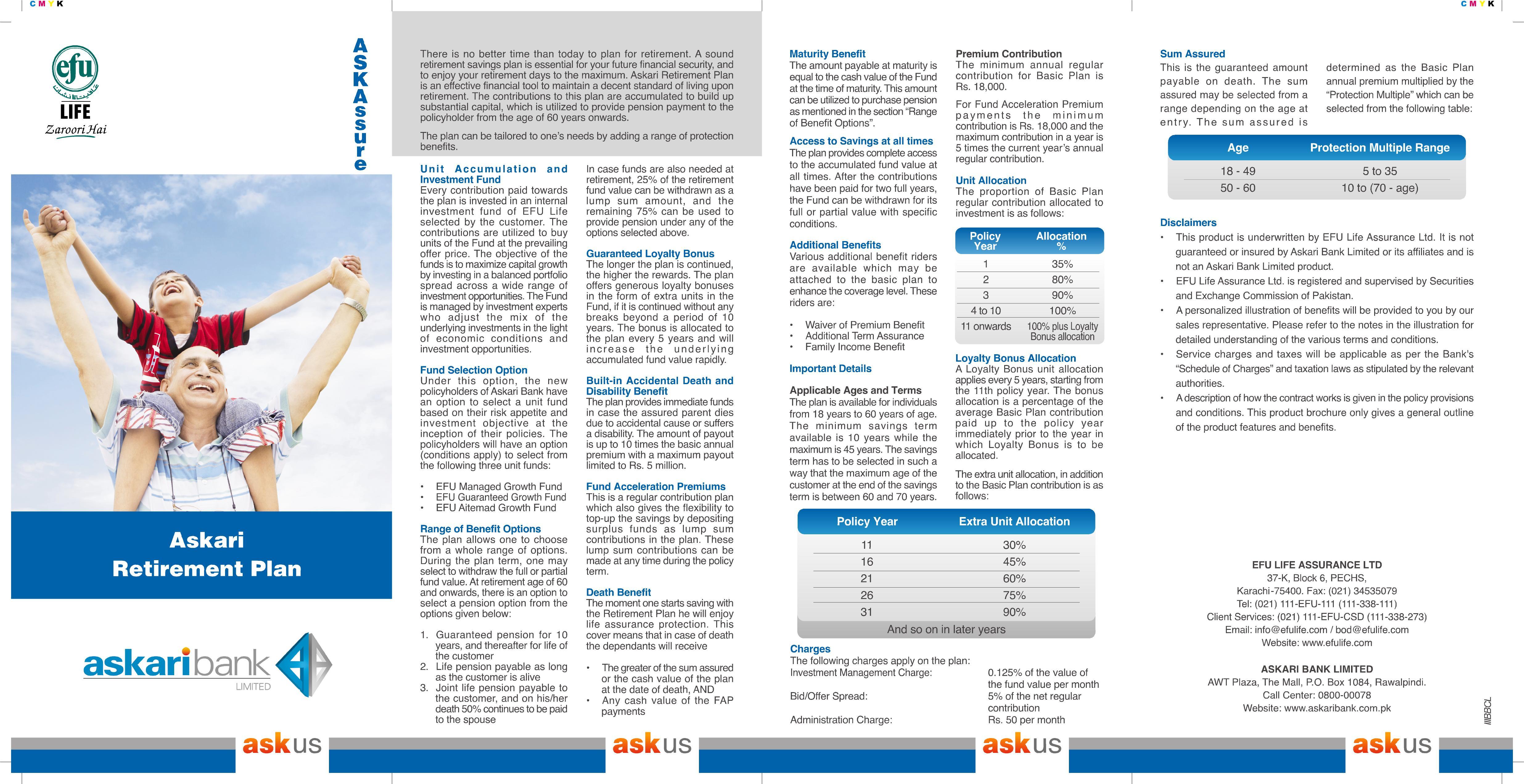 askari bank annual report